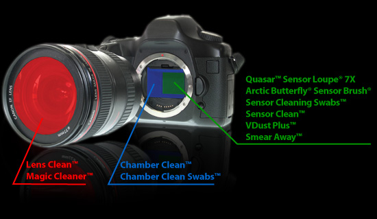 Camera Specification